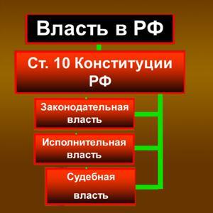 Органы власти Кизляра