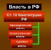 Органы власти в Кизляре